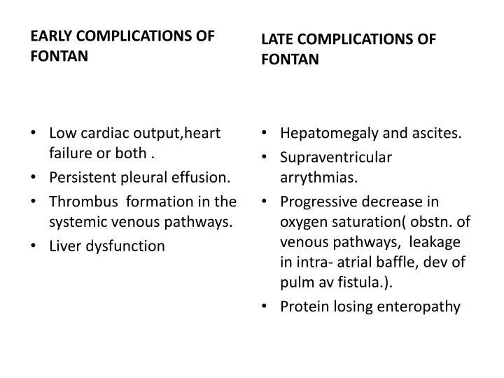EARLY COMPLICATIONS OF FONTAN
