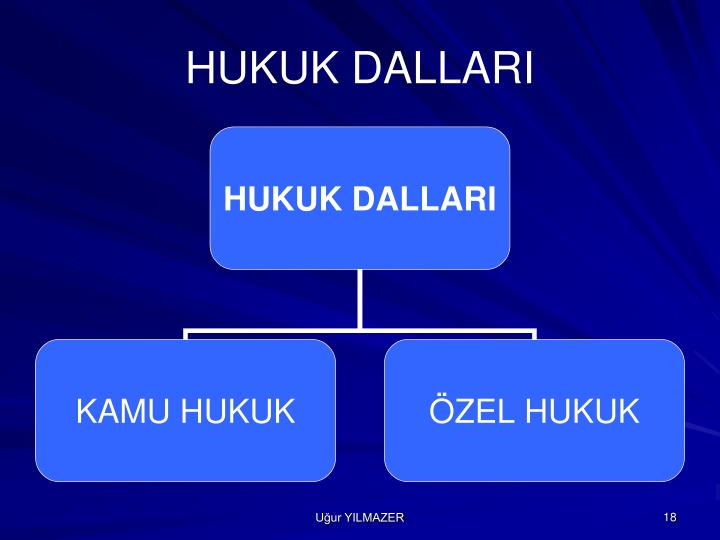 HUKUK DALLARI