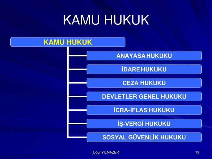 KAMU HUKUK