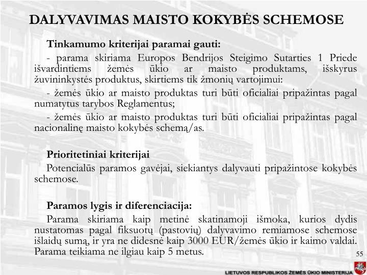DALYVAVIMAS MAISTO KOKYBĖS SCHEMOSE