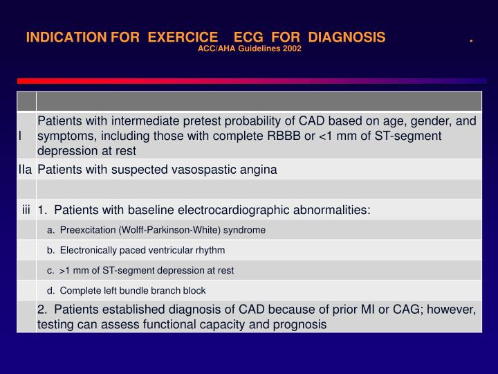 INDICATION FOR  EXERCICE    ECG  FOR  DIAGNOSIS