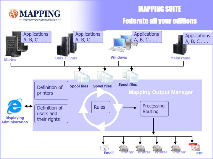 MAPPING SUITE