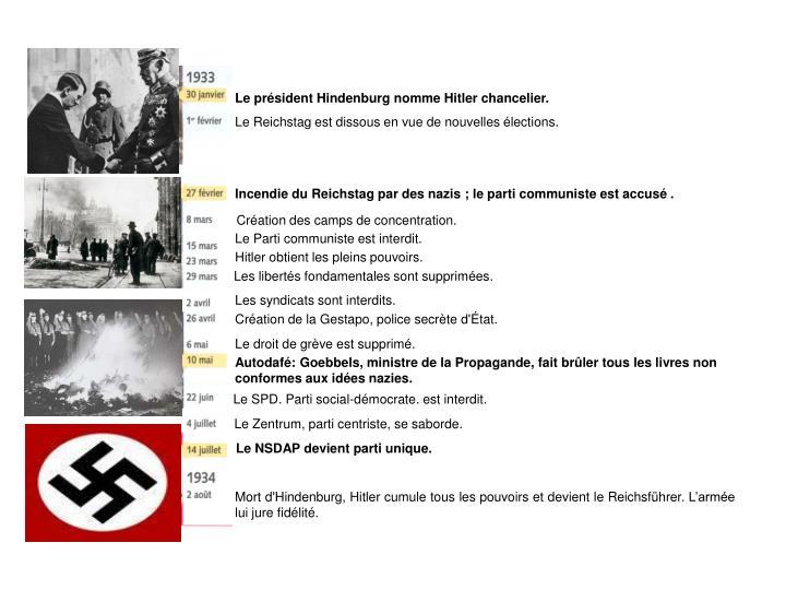 Le président Hindenburg nomme Hitler chancelier.