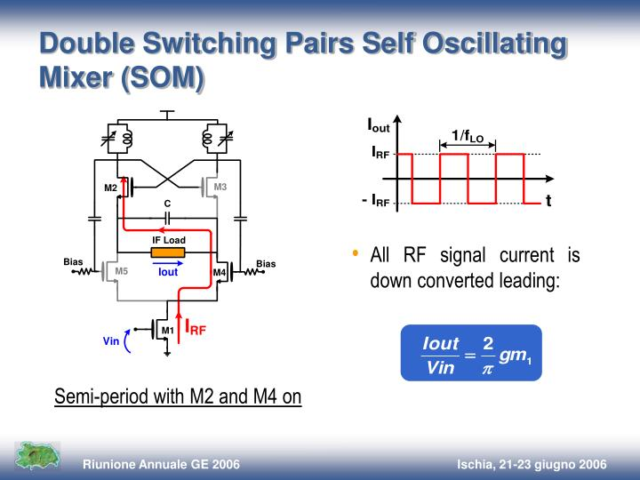 Double switching pairs self oscillating mixer som