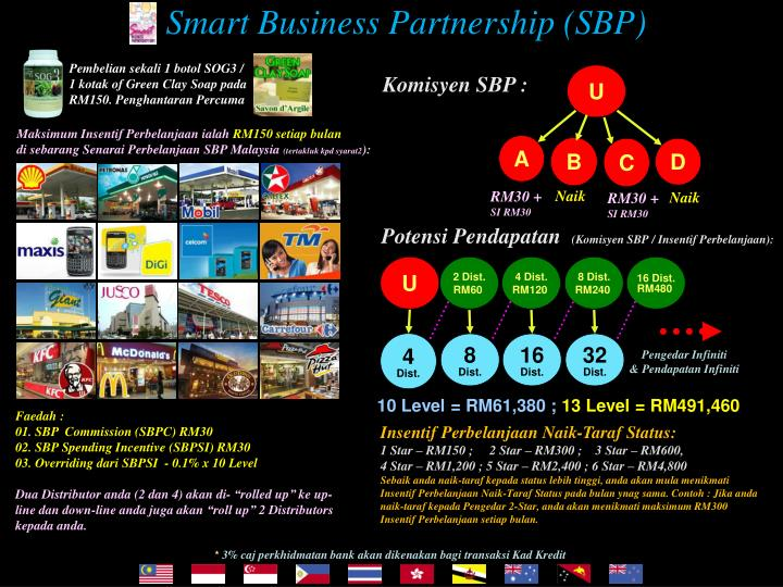 Smart Business Partnership (SBP)