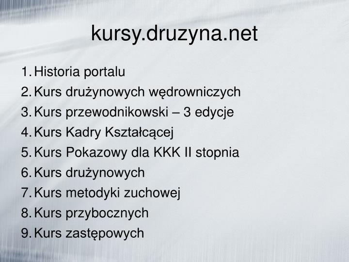 kursy.druzyna.net