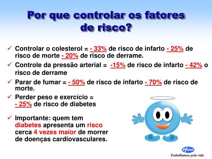 Por que controlar os fatores