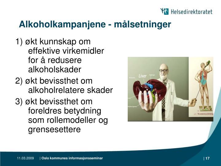 Alkoholkampanjene - målsetninger