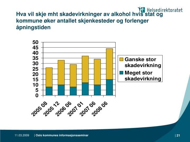 Hva vil skje mht skadevirkninger av alkohol hvis stat og kommune øker antallet skjenkesteder og forlenger åpningstiden