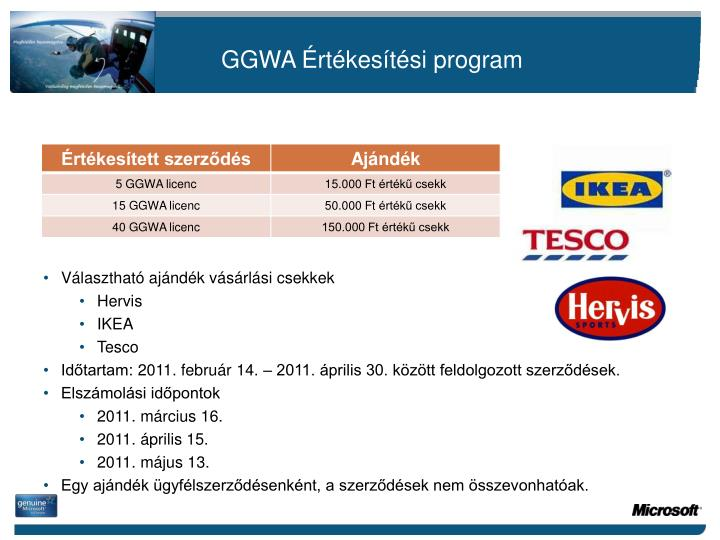 GGWA Értékesítési program