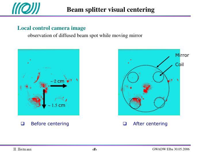 Local control camera image