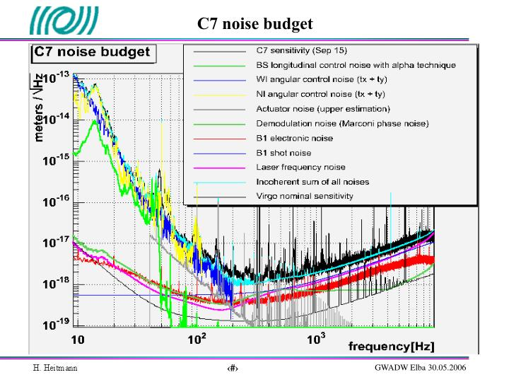 C7 noise budget