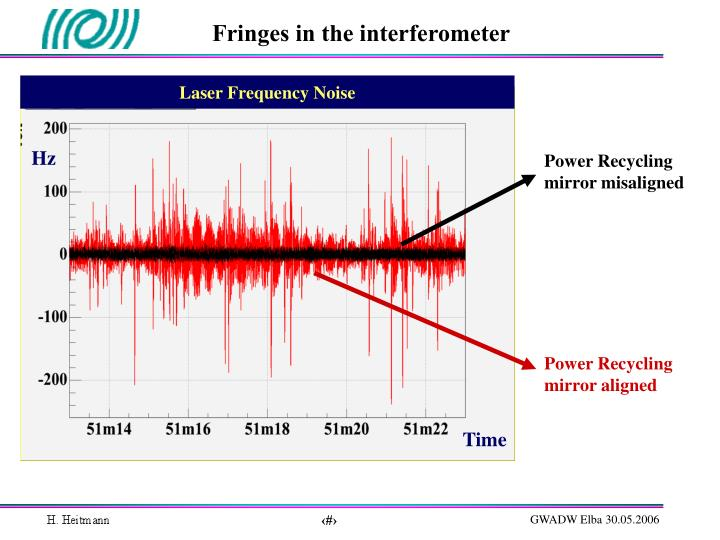 Fringes in the interferometer