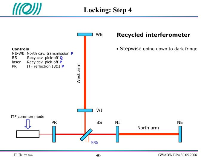 Locking: Step 4