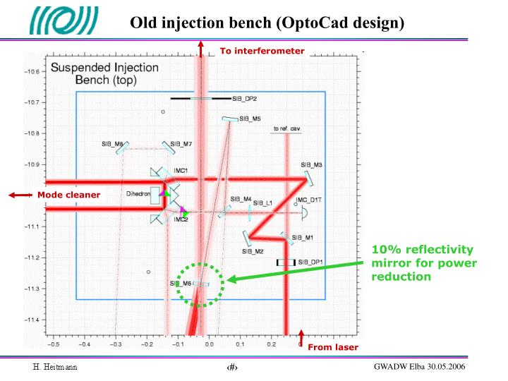 Old injection bench (OptoCad design)