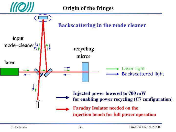 Origin of the fringes