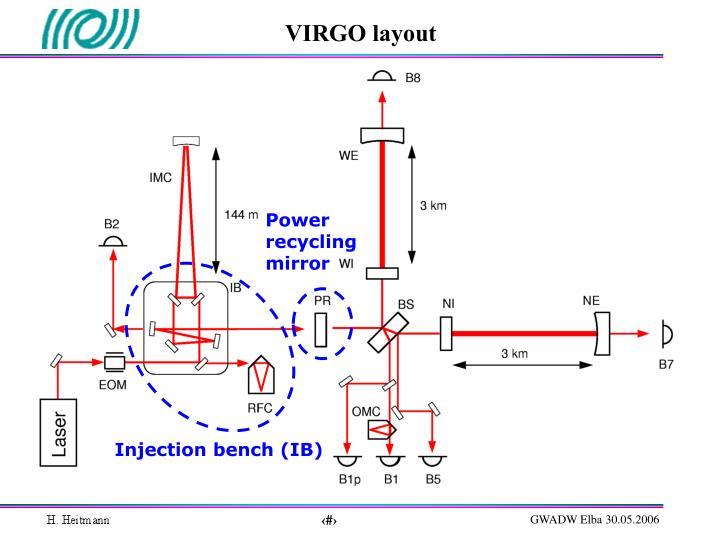 VIRGO layout