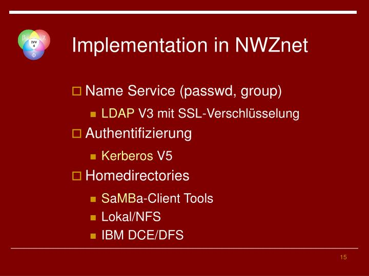 Implementation in NWZnet