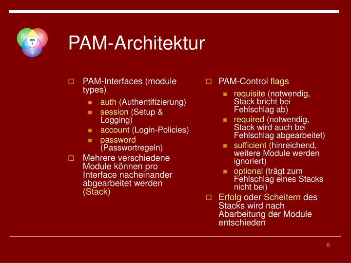 PAM-Interfaces (module types)