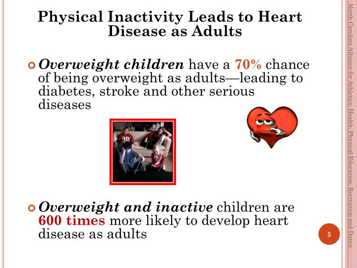 Physical Inactivity Leads to Heart Disease as Adults