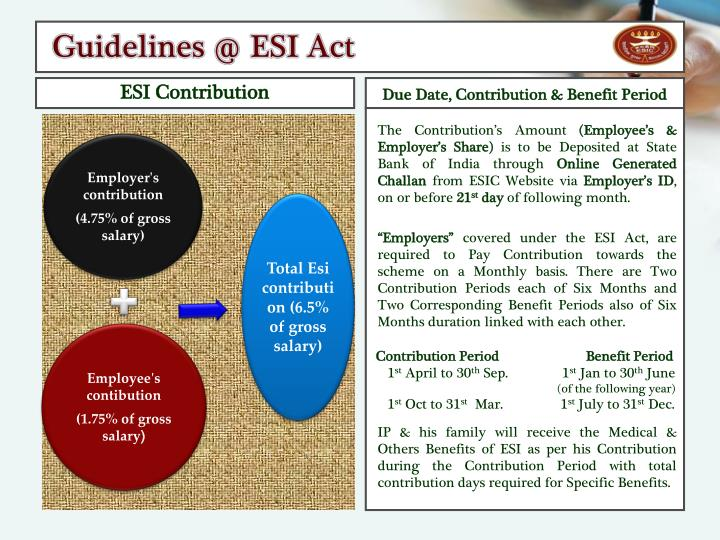 Guidelines @ ESI Act