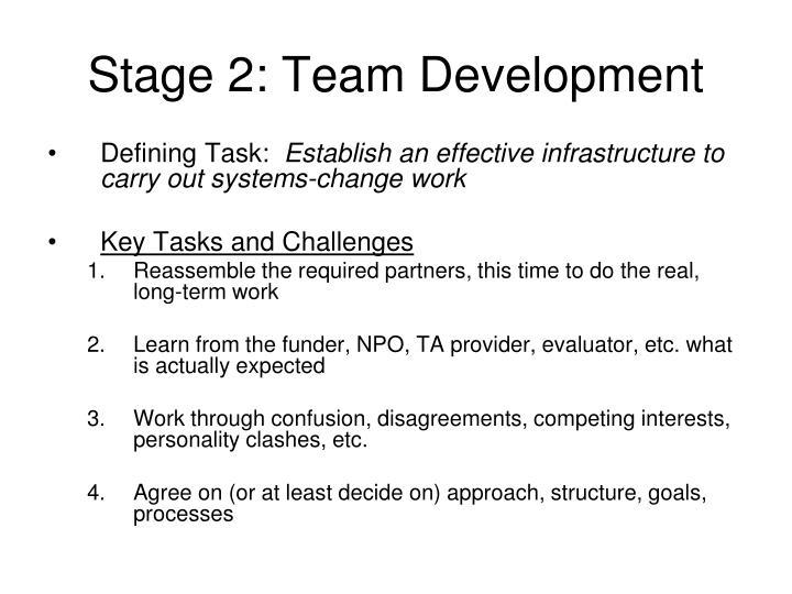 Stage 2: Team Development