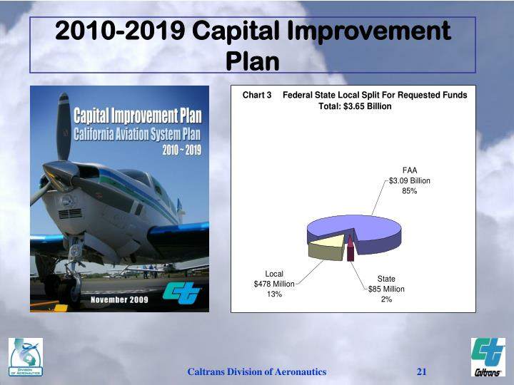 2010-2019 Capital Improvement Plan