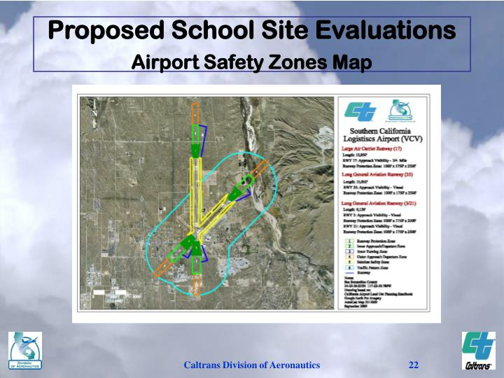 Proposed School Site Evaluations