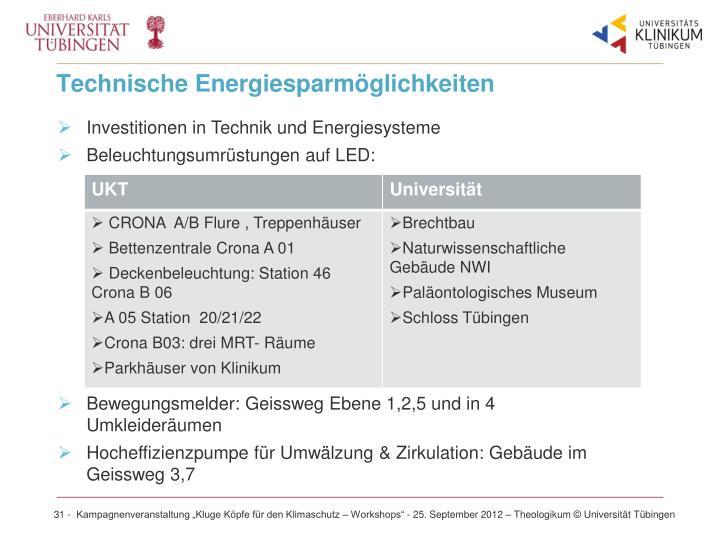 Technische Energiesparmöglichkeiten