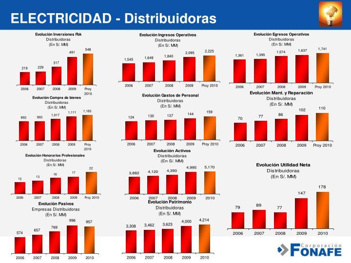 ELECTRICIDAD - Distribuidoras