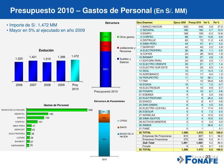 Presupuesto 2010 – Gastos de Personal