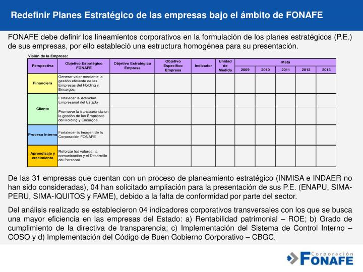 Redefinir Planes Estratégico de las empresas bajo el ámbito de FONAFE