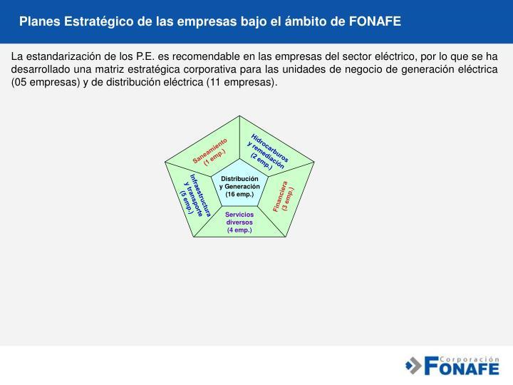 Planes Estratégico de las empresas bajo el ámbito de FONAFE