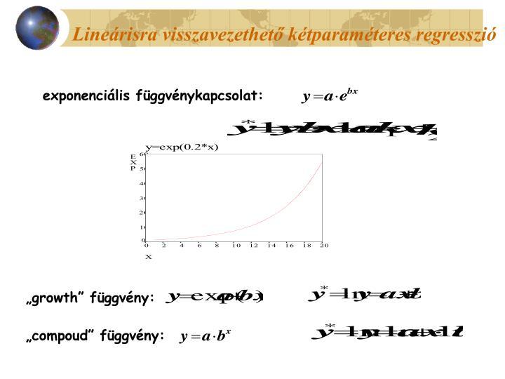 Lineárisra visszavezethető kétparaméteres regresszió
