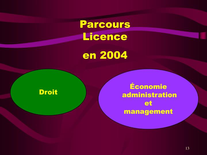 Parcours Licence