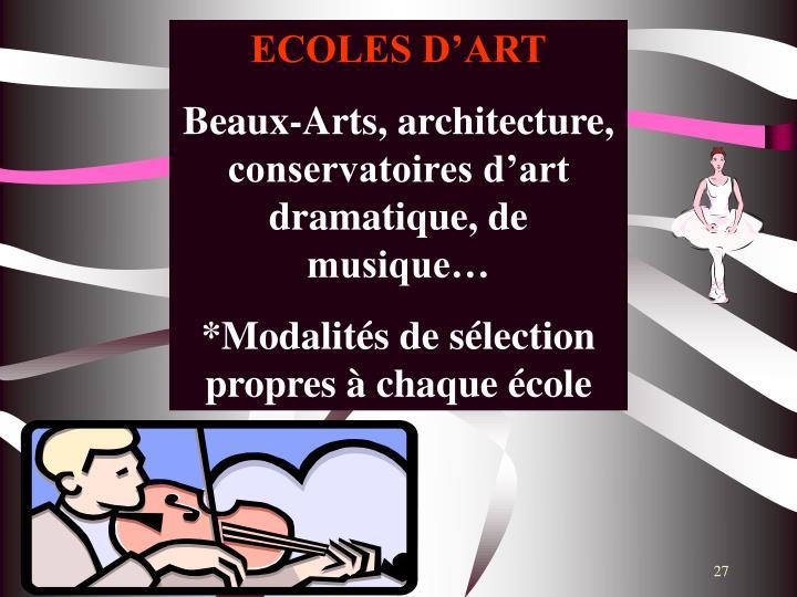 ECOLES D'ART