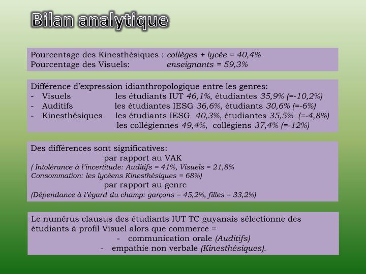 Bilan analytique