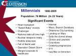 millennials 1982 2005