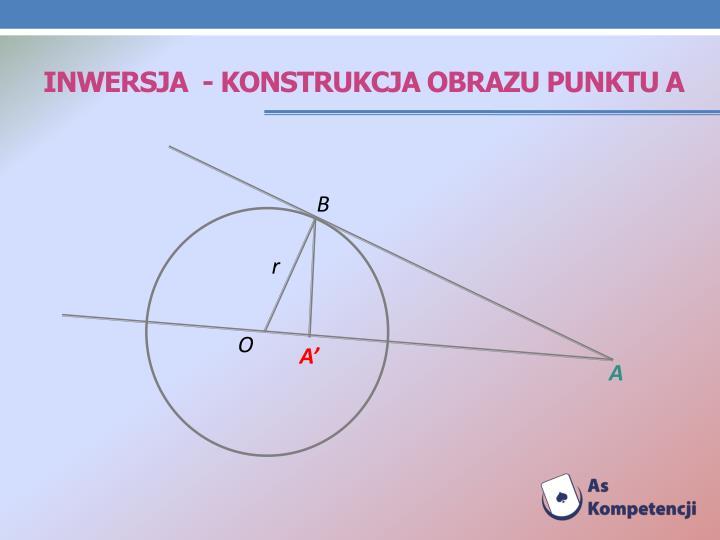 Inwersja  - Konstrukcja obrazu punktu a