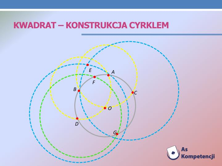 Kwadrat – konstrukcja cyrklem