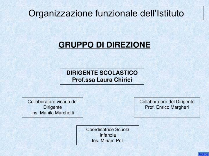 Organizzazione funzionale dell'Istituto