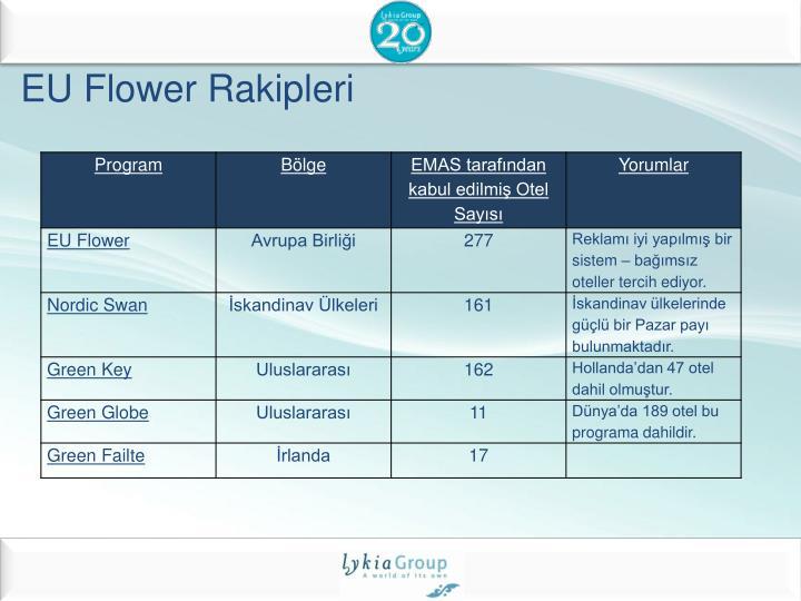 EU Flower