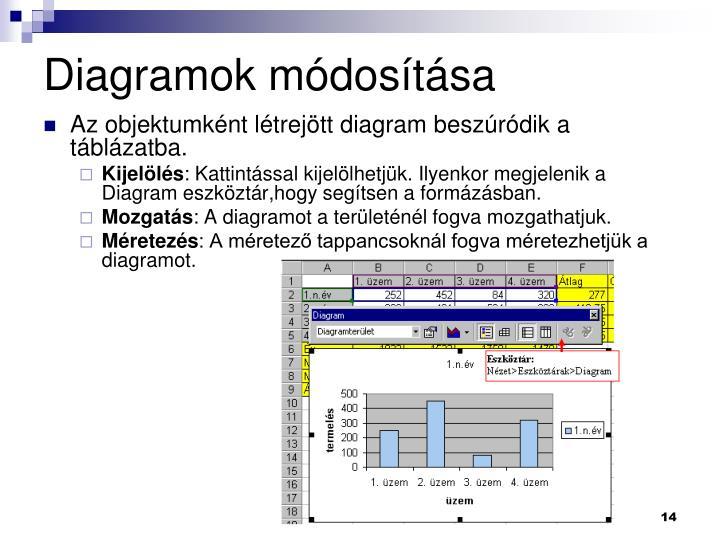 Diagramok módosítása