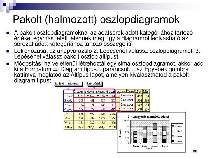 Pakolt (halmozott) oszlopdiagramok