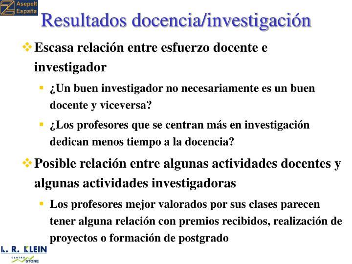 Resultados docencia/investigación