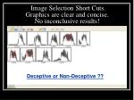 image selection short cuts graphics are clear and concise no inconclusive results