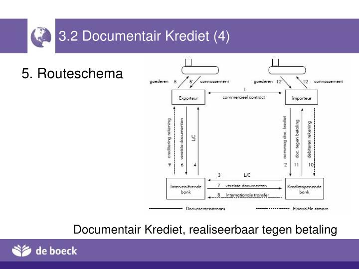 3.2 Documentair Krediet (4)