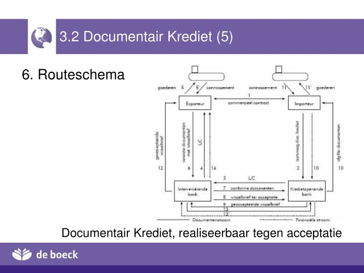 3.2 Documentair Krediet (5)