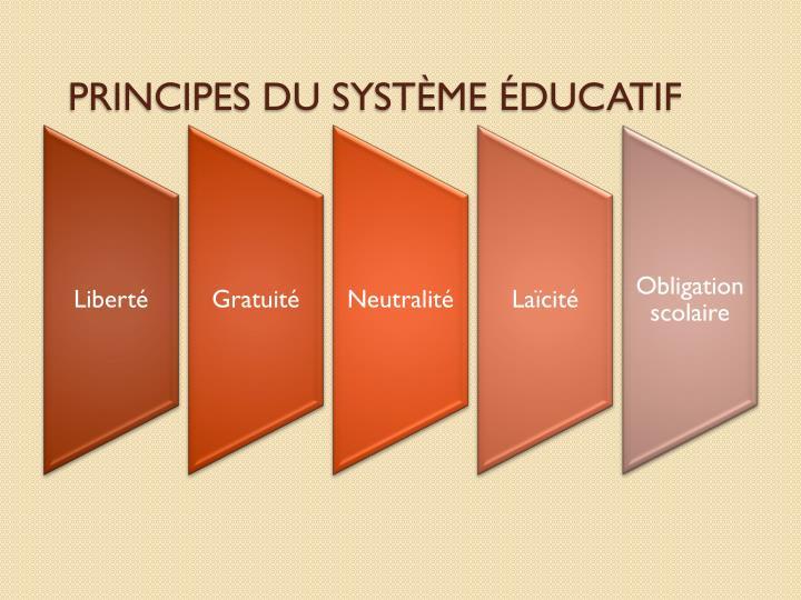 PRINCIPES DU SYSTÈME ÉDUCATIF
