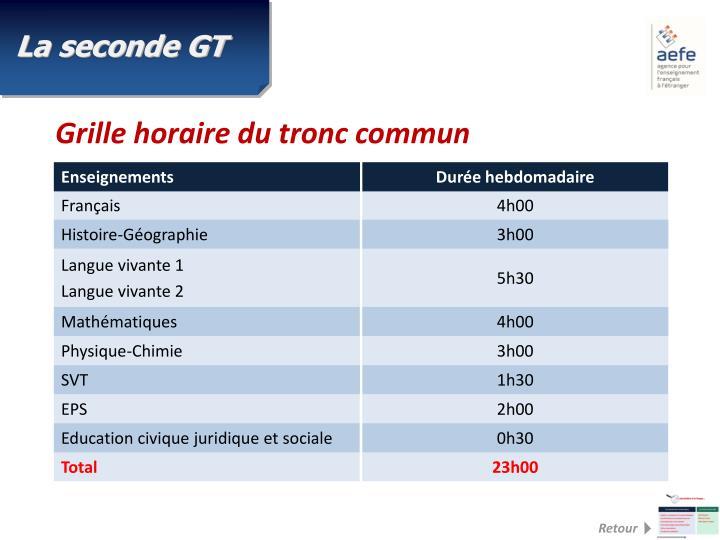 La seconde GT